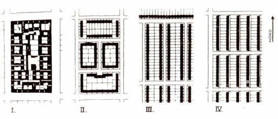 Esquemas evolución manzana Ernst May