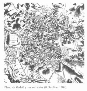 Plano de Madrid 1788